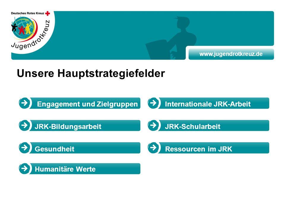 www.jugendrotkreuz.de Unsere Hauptstrategiefelder Humanitäre Werte Engagement und Zielgruppen JRK-Bildungsarbeit Internationale JRK-Arbeit JRK-Schular