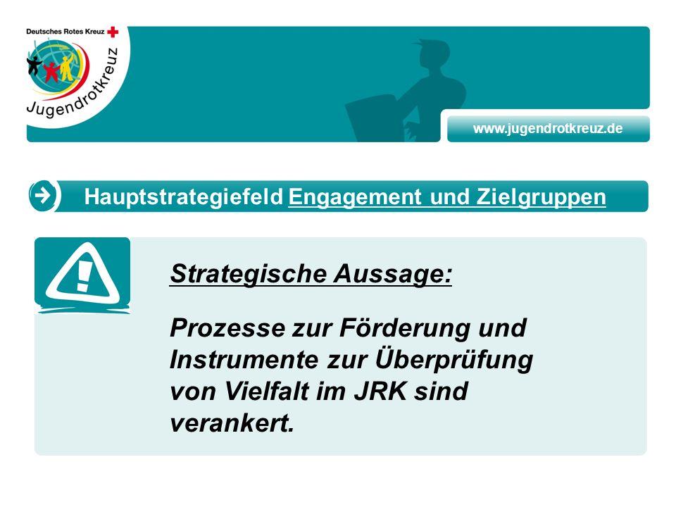 www.jugendrotkreuz.de Strategische Aussage: Prozesse zur Förderung und Instrumente zur Überprüfung von Vielfalt im JRK sind verankert. Hauptstrategief