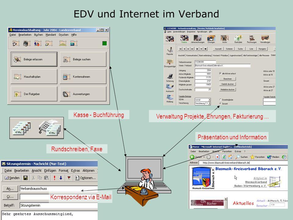 EDV und Internet im Verband Kasse - Buchführung Verwaltung Projekte, Ehrungen, Fakturierung... Korrespondenz via E-Mail Präsentation und Information R