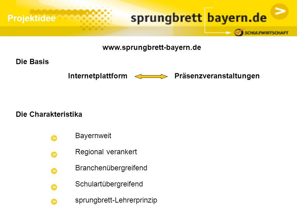 Projektidee Die Charakteristika Bayernweit Regional verankert Branchenübergreifend Schulartübergreifend sprungbrett-Lehrerprinzip www.sprungbrett-baye