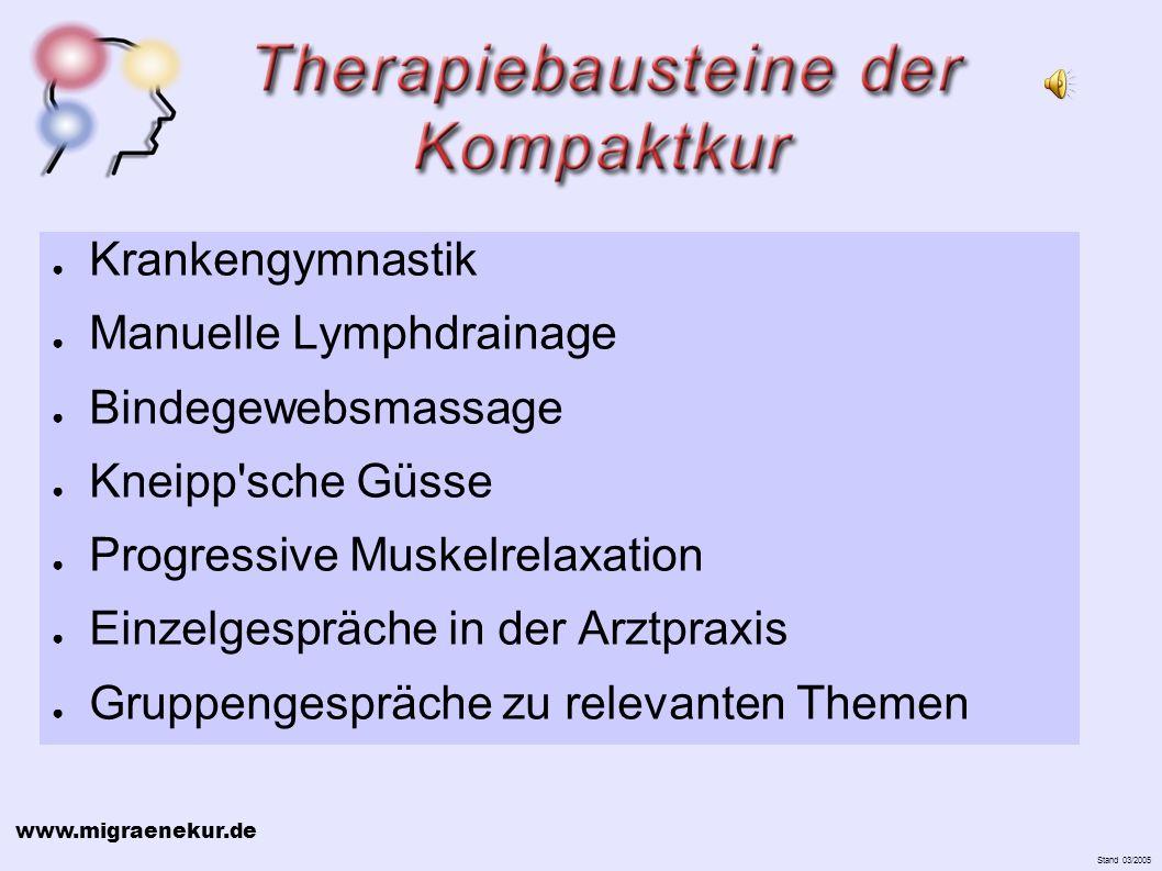 www.migraenekur.de Stand 03/2005 Krankengymnastik Manuelle Lymphdrainage Bindegewebsmassage Kneipp sche Güsse Progressive Muskelrelaxation Einzelgespräche in der Arztpraxis Gruppengespräche zu relevanten Themen