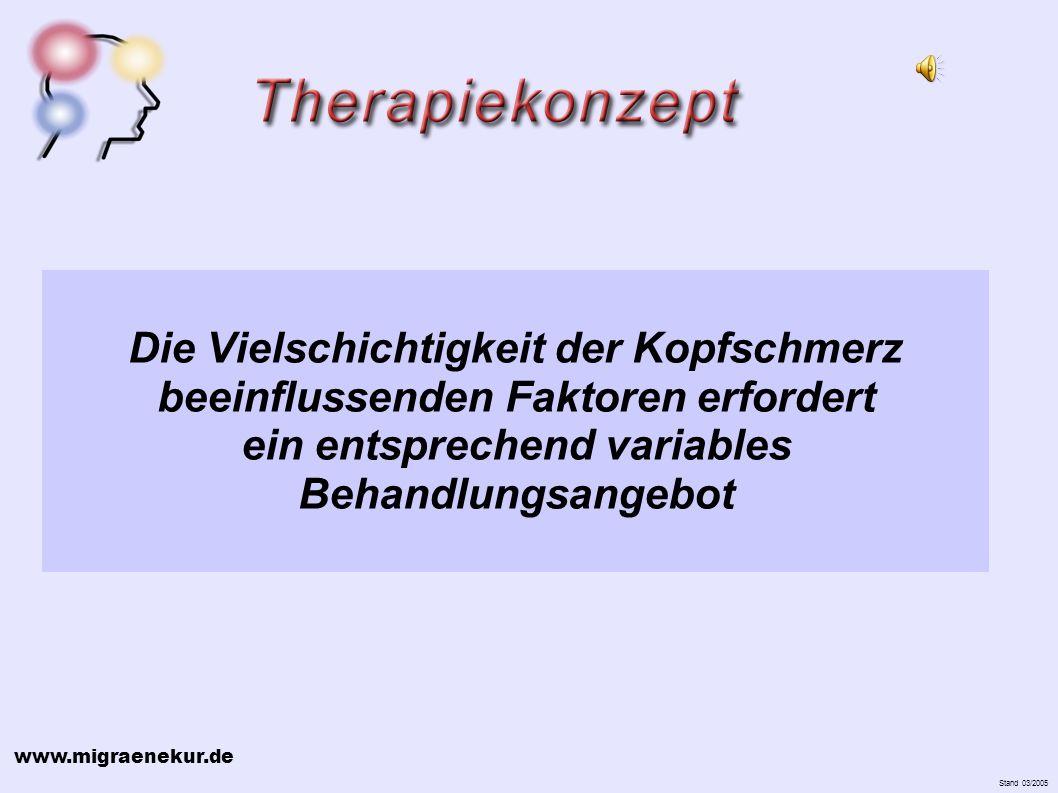 www.migraenekur.de Stand 03/2005 Die Vielschichtigkeit der Kopfschmerz beeinflussenden Faktoren erfordert ein entsprechend variables Behandlungsangebot