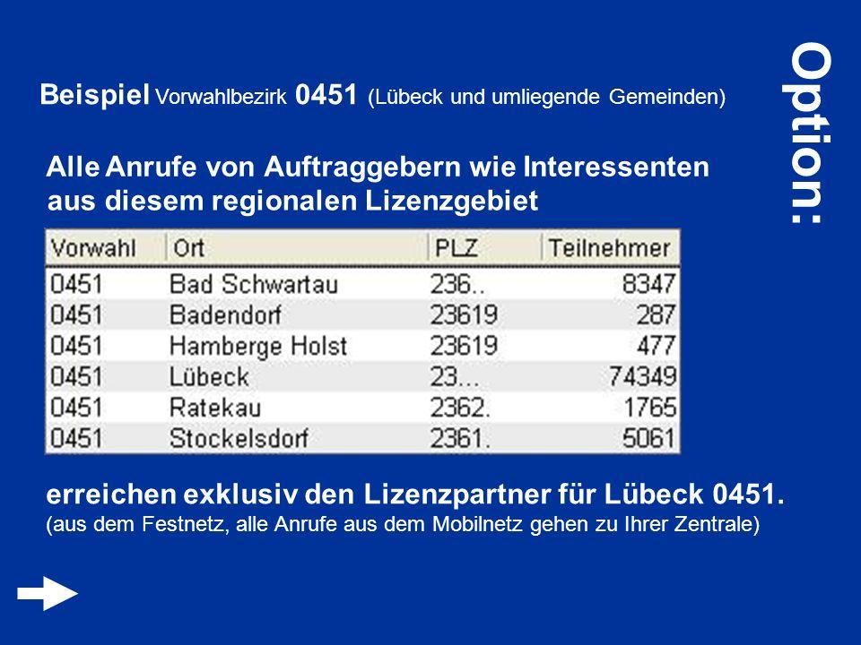 Beispiel Vorwahlbezirk 0451 (Lübeck und umliegende Gemeinden) Alle Anrufe von Auftraggebern wie Interessenten aus diesem regionalen Lizenzgebiet Optio