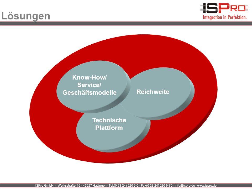 ISPro GmbH - Werksstraße 15 - 45527 Hattingen - Tel.(0 23 24) 920 9-0 - Fax(0 23 24) 920 9-70 - info@ispro.de - www.ispro.de Lösungen Technische Platt