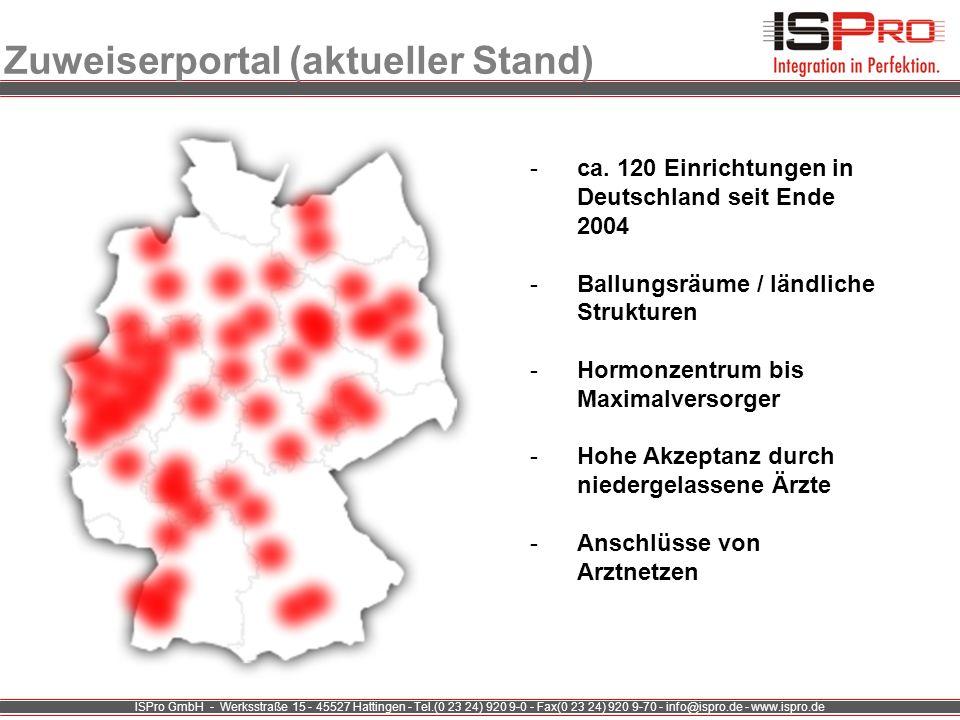 ISPro GmbH - Werksstraße 15 - 45527 Hattingen - Tel.(0 23 24) 920 9-0 - Fax(0 23 24) 920 9-70 - info@ispro.de - www.ispro.de Eine Motivation sinnvolle Anreize Aufbau eines stabilen und messbaren Zuweisernetzwerkes.