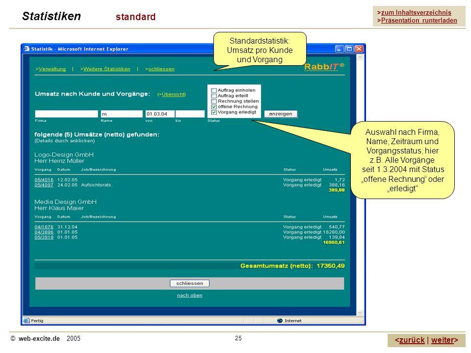 >zum Inhaltsverzeichnis >Präsentation runterladen zurückweiter © web-excite.de 2005 25 Statistiken standard Standardstatistik: Umsatz pro Kunde und Vo