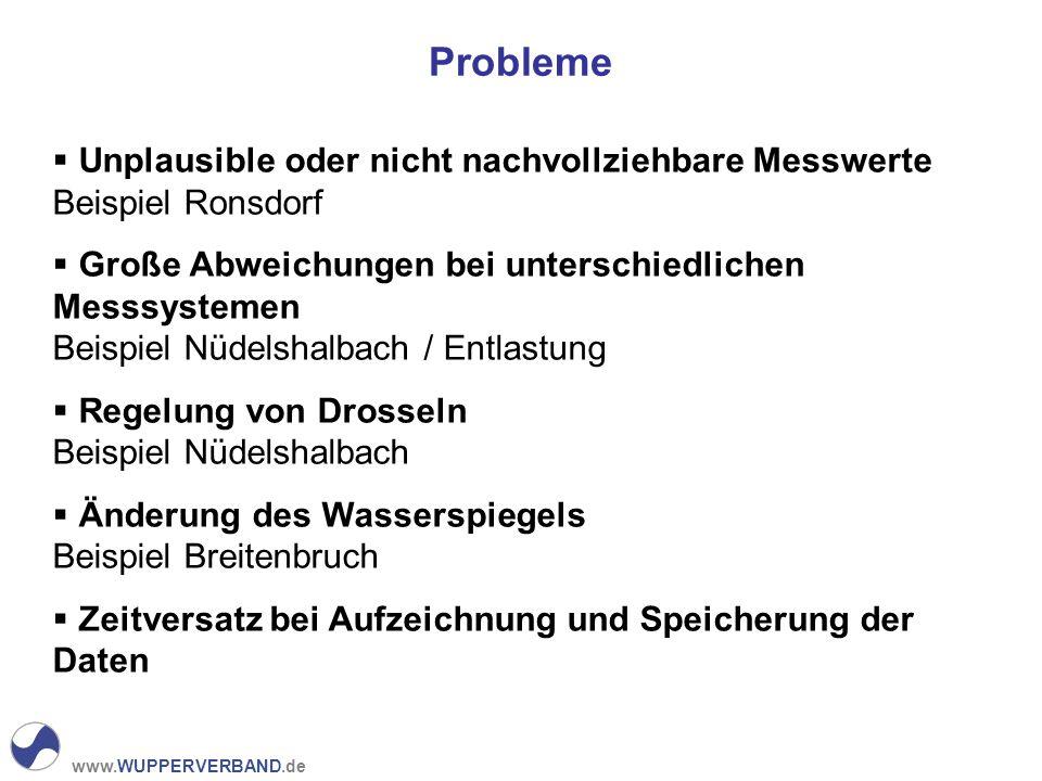 www.WUPPERVERBAND.de Probleme Unplausible oder nicht nachvollziehbare Messwerte Beispiel Ronsdorf Große Abweichungen bei unterschiedlichen Messsysteme
