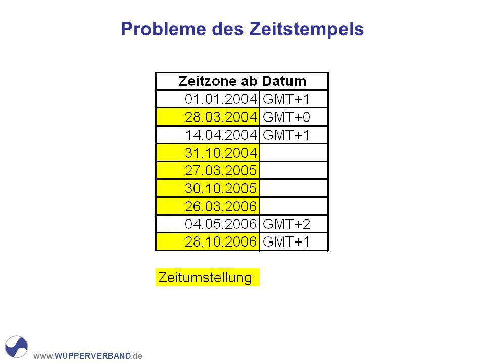 www.WUPPERVERBAND.de Probleme des Zeitstempels