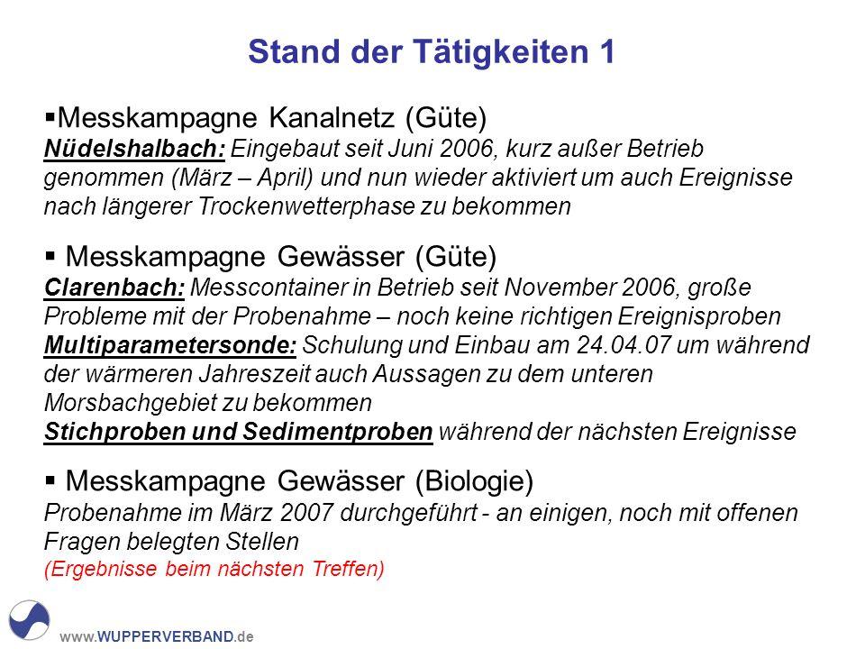 www.WUPPERVERBAND.de Stand der Tätigkeiten 1 Messkampagne Kanalnetz (Güte) Nüdelshalbach: Eingebaut seit Juni 2006, kurz außer Betrieb genommen (März