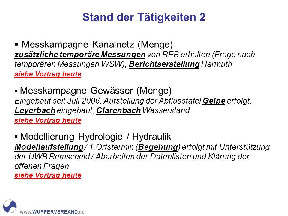 www.WUPPERVERBAND.de Stand der Tätigkeiten 2 Messkampagne Kanalnetz (Menge) zusätzliche temporäre Messungen von REB erhalten (Frage nach temporären Me