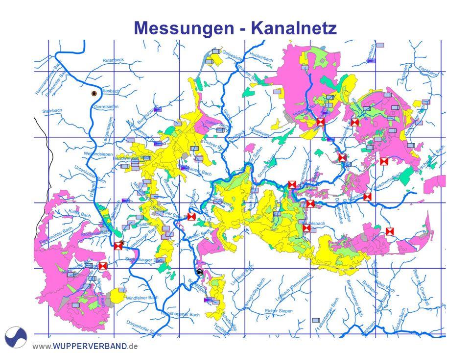 www.WUPPERVERBAND.de Entlastungstätigkeit Durch temporäre Messungen und Auswertungen mit den vorhandenen Daten: gesicherte Aussagen über ca.