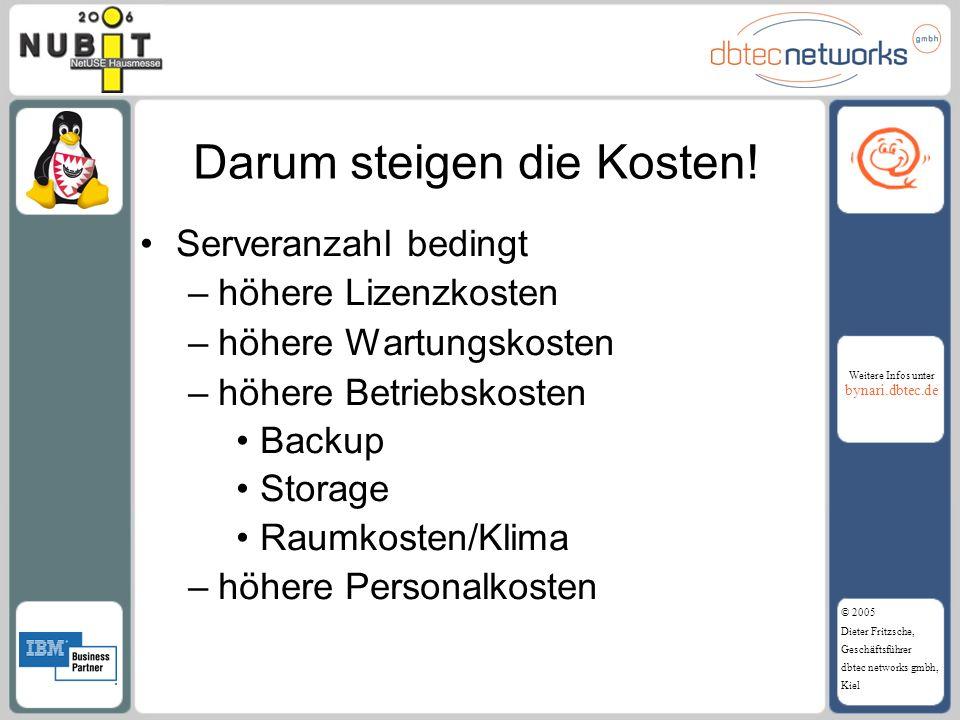 Weitere Infos unter bynari.dbtec.de © 2005 Dieter Fritzsche, Geschäftsführer dbtec networks gmbh, Kiel Darum steigen die Kosten! Serveranzahl bedingt