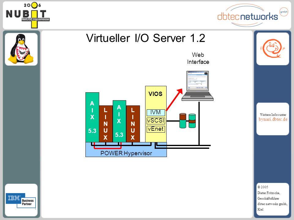 Weitere Infos unter bynari.dbtec.de © 2005 Dieter Fritzsche, Geschäftsführer dbtec networks gmbh, Kiel Virtueller I/O Server 1.2 POWER Hypervisor A I