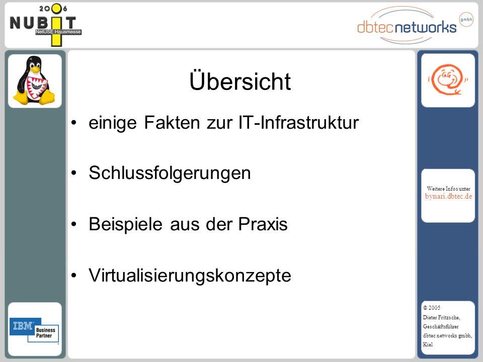 Weitere Infos unter bynari.dbtec.de © 2005 Dieter Fritzsche, Geschäftsführer dbtec networks gmbh, Kiel Übersicht einige Fakten zur IT-Infrastruktur Sc