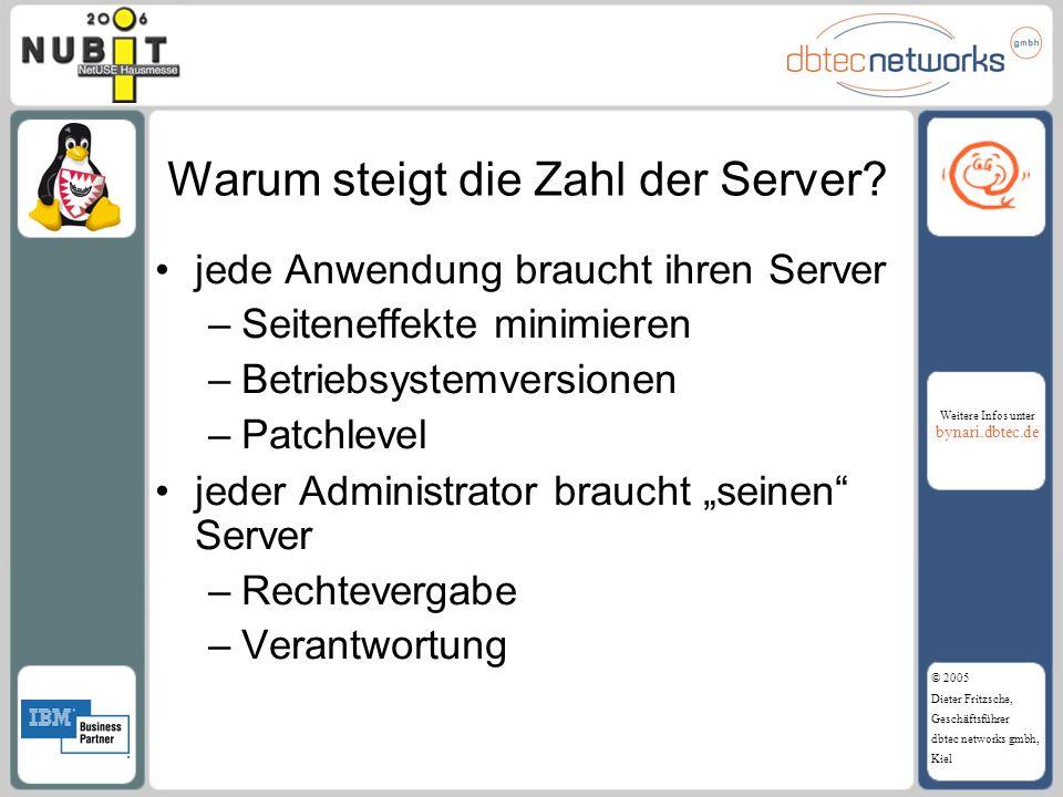 Weitere Infos unter bynari.dbtec.de © 2005 Dieter Fritzsche, Geschäftsführer dbtec networks gmbh, Kiel Warum steigt die Zahl der Server? jede Anwendun