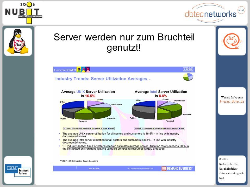 Weitere Infos unter bynari.dbtec.de © 2005 Dieter Fritzsche, Geschäftsführer dbtec networks gmbh, Kiel