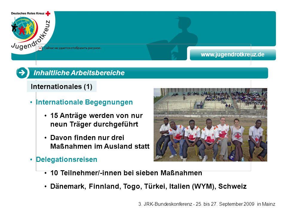 www.jugendrotkreuz.de Inhaltliche Arbeitsbereiche Internationale Begegnungen 15 Anträge werden von nur neun Träger durchgeführt Davon finden nur drei
