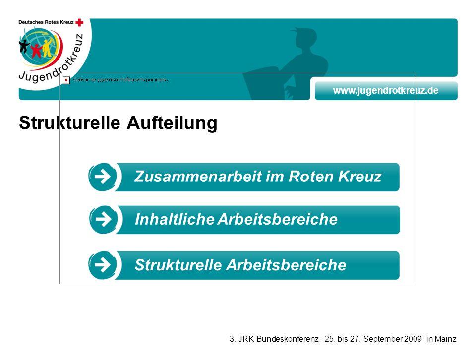 www.jugendrotkreuz.de Strukturelle Aufteilung Zusammenarbeit im Roten Kreuz Inhaltliche Arbeitsbereiche Strukturelle Arbeitsbereiche 3. JRK-Bundeskonf