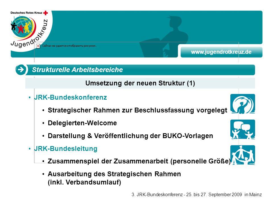 www.jugendrotkreuz.de JRK-Bundeskonferenz Strategischer Rahmen zur Beschlussfassung vorgelegt Delegierten-Welcome Darstellung & Veröffentlichung der B