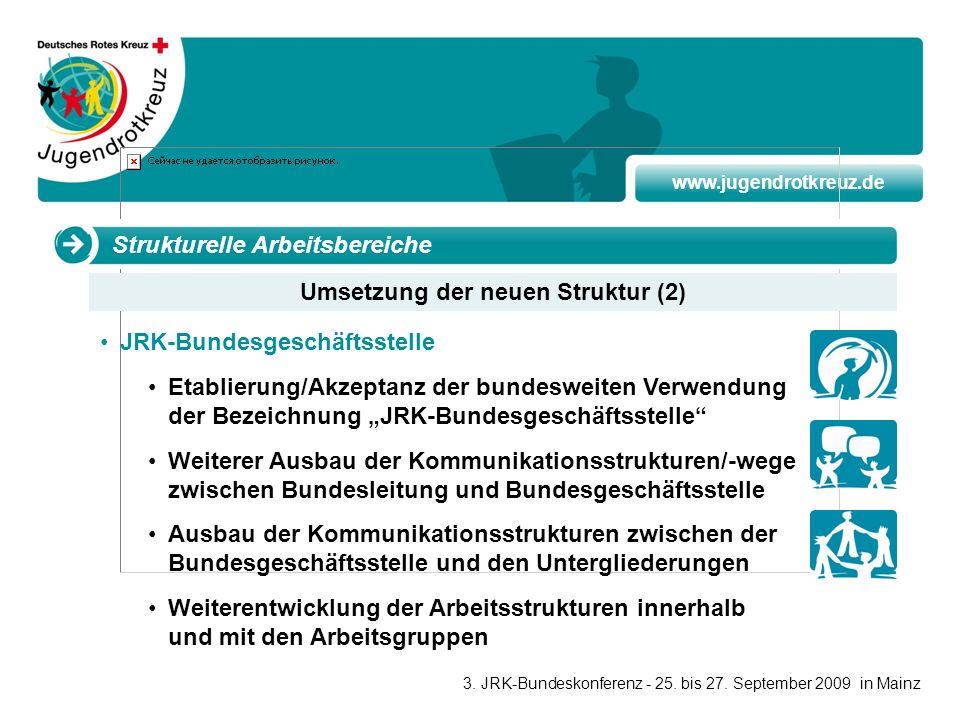 www.jugendrotkreuz.de JRK-Bundesgeschäftsstelle Etablierung/Akzeptanz der bundesweiten Verwendung der Bezeichnung JRK-Bundesgeschäftsstelle Weiterer A