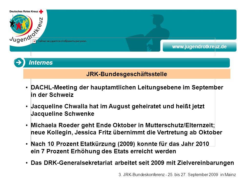www.jugendrotkreuz.de DACHL-Meeting der hauptamtlichen Leitungsebene im September in der Schweiz Jacqueline Chwalla hat im August geheiratet und heißt