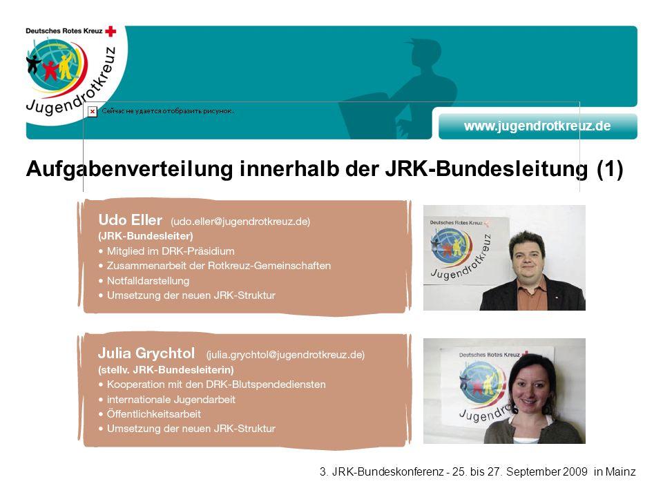 www.jugendrotkreuz.de Aufgabenverteilung innerhalb der JRK-Bundesleitung (1) 3. JRK-Bundeskonferenz - 25. bis 27. September 2009 in Mainz