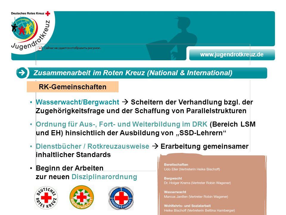 www.jugendrotkreuz.de Zusammenarbeit im Roten Kreuz (National & International) RK-Gemeinschaften Wasserwacht/Bergwacht Scheitern der Verhandlung bzgl.