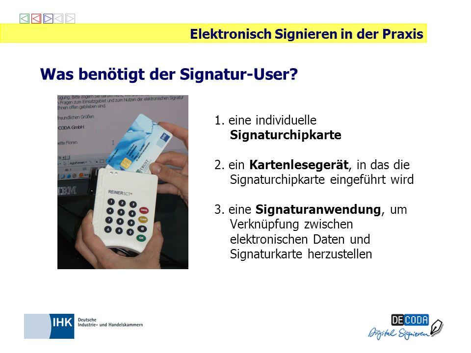 1. eine individuelle Signaturchipkarte 2. ein Kartenlesegerät, in das die Signaturchipkarte eingeführt wird 3. eine Signaturanwendung, um Verknüpfung