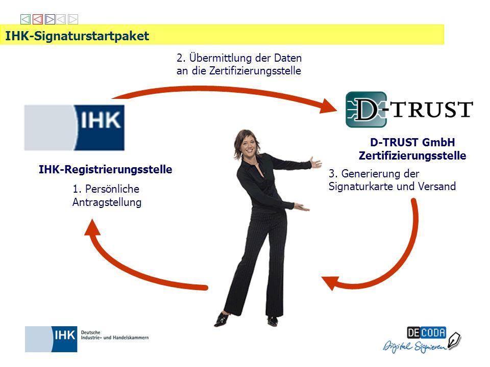 1. Persönliche Antragstellung IHK-Registrierungsstelle 2. Übermittlung der Daten an die Zertifizierungsstelle 3. Generierung der Signaturkarte und Ver