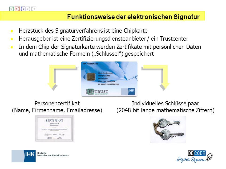 Funktionsweise der elektronischen Signatur Herzstück des Signaturverfahrens ist eine Chipkarte Herausgeber ist eine Zertifizierungsdiensteanbieter / e