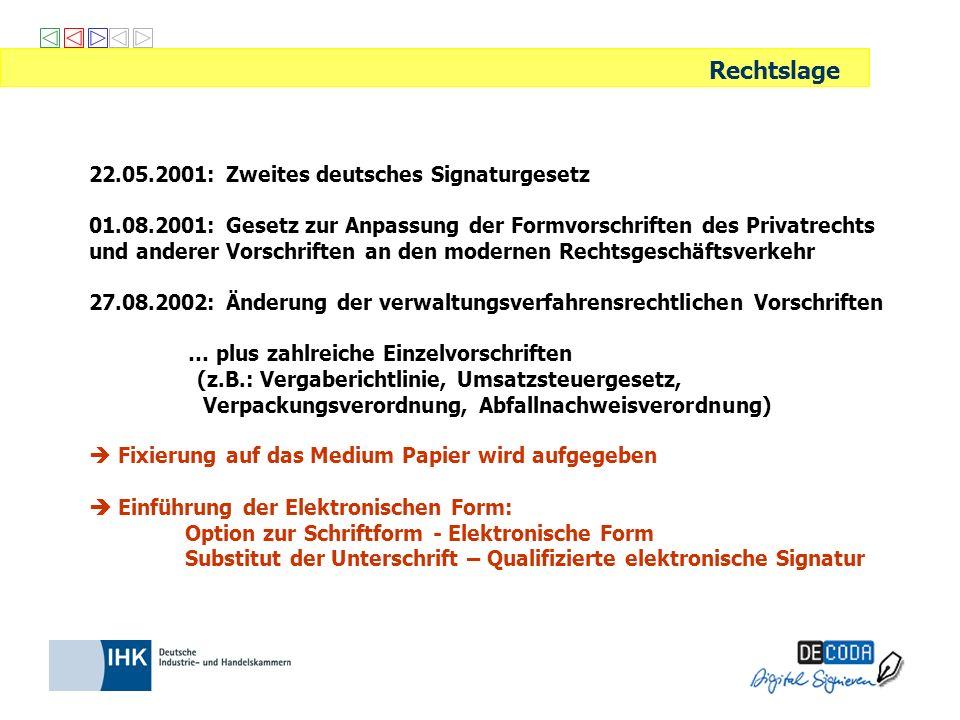 a) einfache elektronische Signatur (z.B.