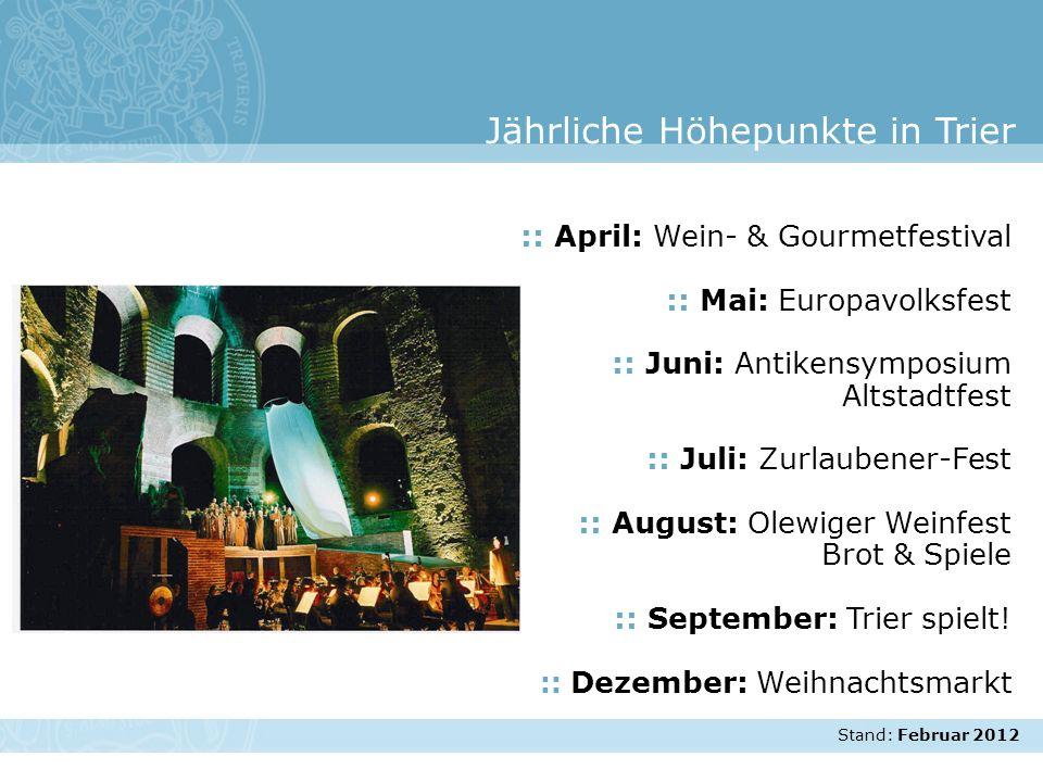 Stand: November 2007 :: April: Wein- & Gourmetfestival :: Mai: Europavolksfest :: Juni: Antikensymposium Altstadtfest :: Juli: Zurlaubener-Fest :: Aug