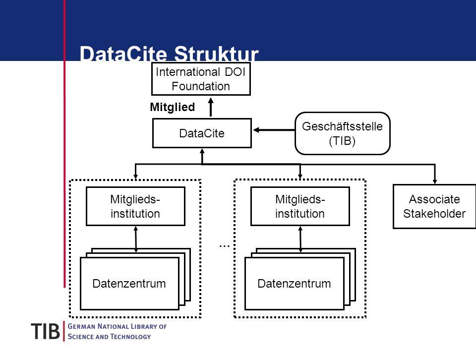 DataCite Struktur International DOI Foundation DataCite Mitglieds- institution Data Centre Datenzentrum Mitglieds- institution Data Centre Datenzentrum … Geschäftsstelle (TIB) Mitglied Associate Stakeholder