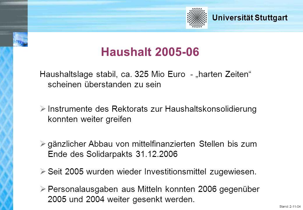 Universität Stuttgart Stand: 2-11-04 Haushalt 2005-06 Haushaltslage stabil, ca.