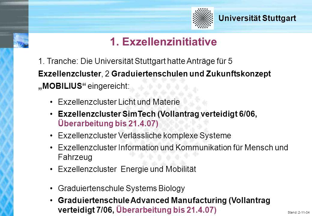 Universität Stuttgart Stand: 2-11-04 1.Exzellenzinitiative: 2.