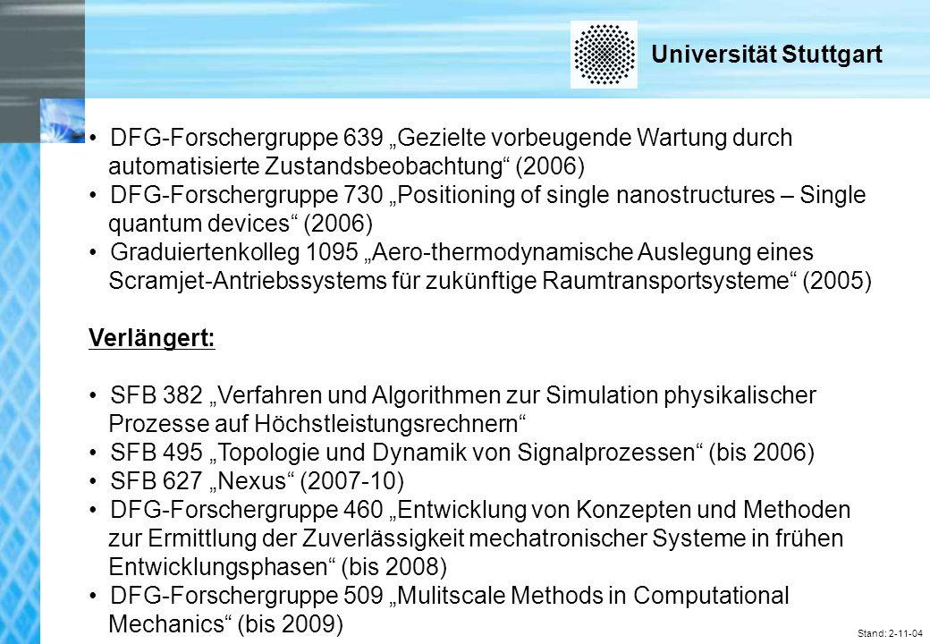 Universität Stuttgart Stand: 2-11-04 DFG-Forschergruppe 639 Gezielte vorbeugende Wartung durch automatisierte Zustandsbeobachtung (2006) DFG-Forschergruppe 730 Positioning of single nanostructures – Single quantum devices (2006) Graduiertenkolleg 1095 Aero-thermodynamische Auslegung eines Scramjet-Antriebssystems für zukünftige Raumtransportsysteme (2005) Verlängert: SFB 382 Verfahren und Algorithmen zur Simulation physikalischer Prozesse auf Höchstleistungsrechnern SFB 495 Topologie und Dynamik von Signalprozessen (bis 2006) SFB 627 Nexus (2007-10) DFG-Forschergruppe 460 Entwicklung von Konzepten und Methoden zur Ermittlung der Zuverlässigkeit mechatronischer Systeme in frühen Entwicklungsphasen (bis 2008) DFG-Forschergruppe 509 Mulitscale Methods in Computational Mechanics (bis 2009)