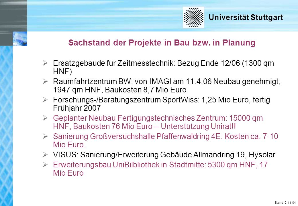 Universität Stuttgart Stand: 2-11-04 Sachstand der Projekte in Bau bzw.