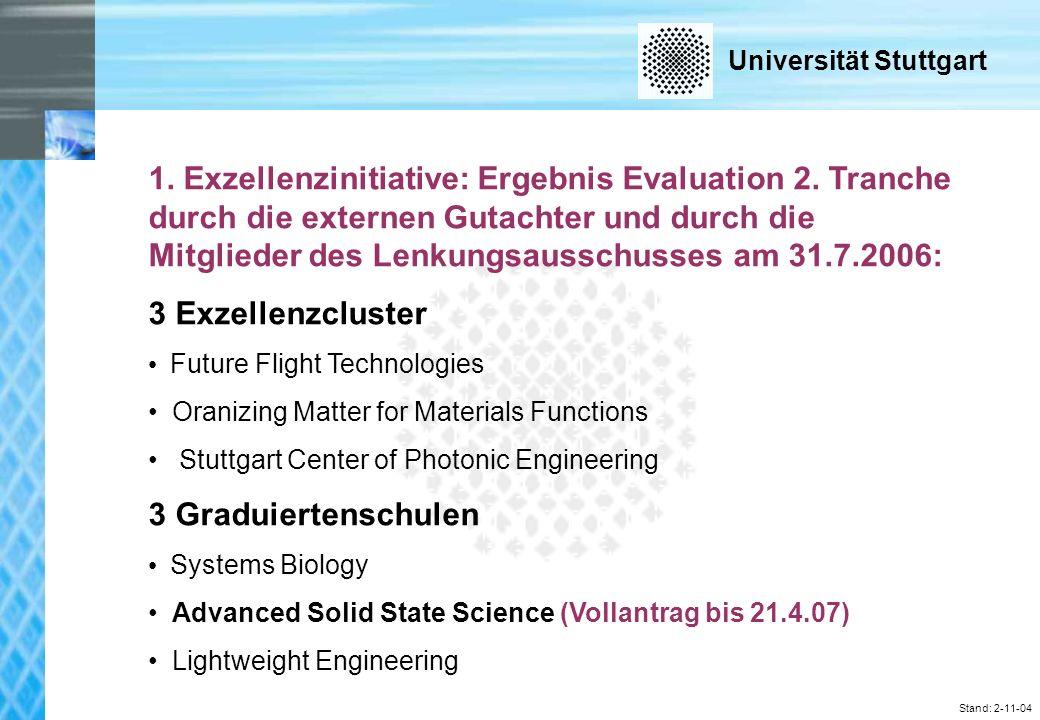 Universität Stuttgart Stand: 2-11-04 1. Exzellenzinitiative: Ergebnis Evaluation 2.