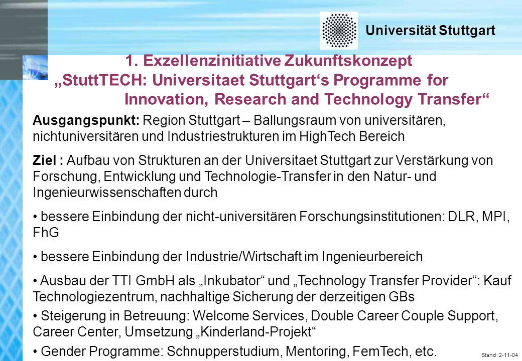 Universität Stuttgart Stand: 2-11-04