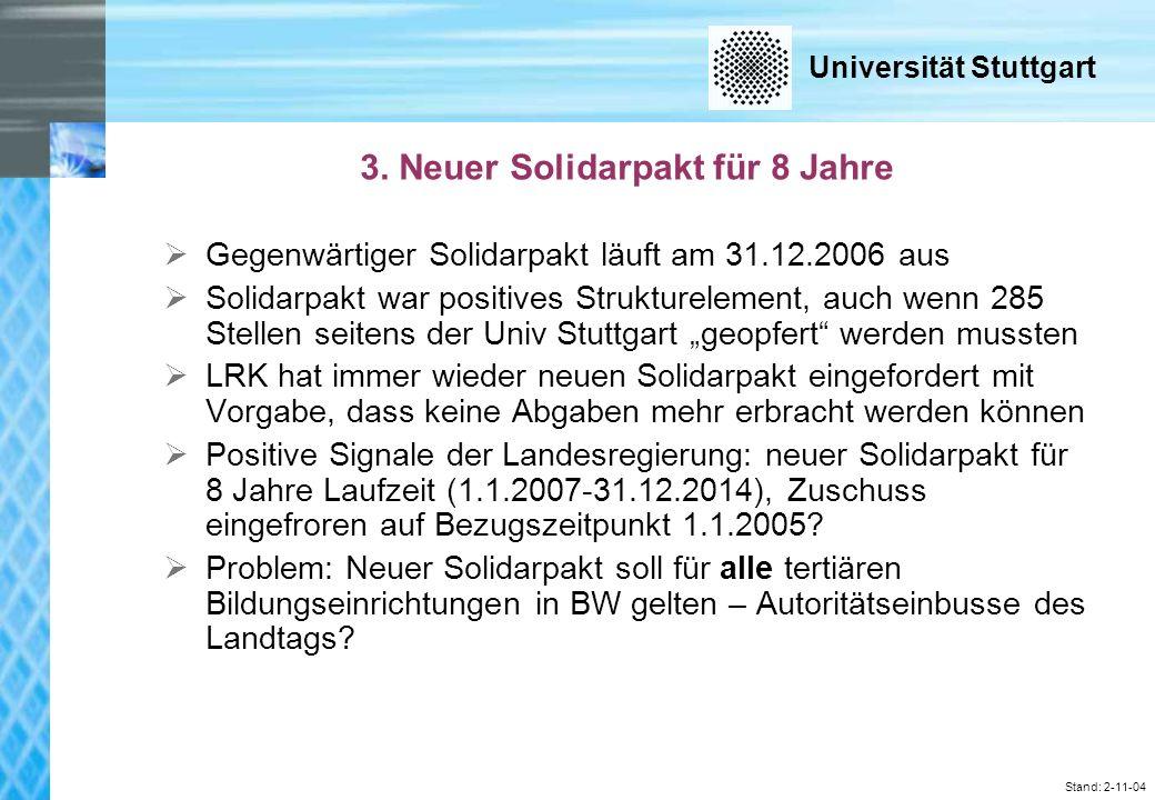 Universität Stuttgart Stand: 2-11-04 Studierende – Einschreibungen & Absolvent/innen (1) Vollstudienäquivalente (ohne Promotionen); Angaben für das Winter- und das darauf folgende Sommersemester (2) keine Angabe der Absolventenzahl möglich Vergleich ETHZ: 3.150 Einschreibungen / 2.000 Absolventen (davon 500 Promotionen) 12.700 insgesamt (davon 2.700 Doktoranden)