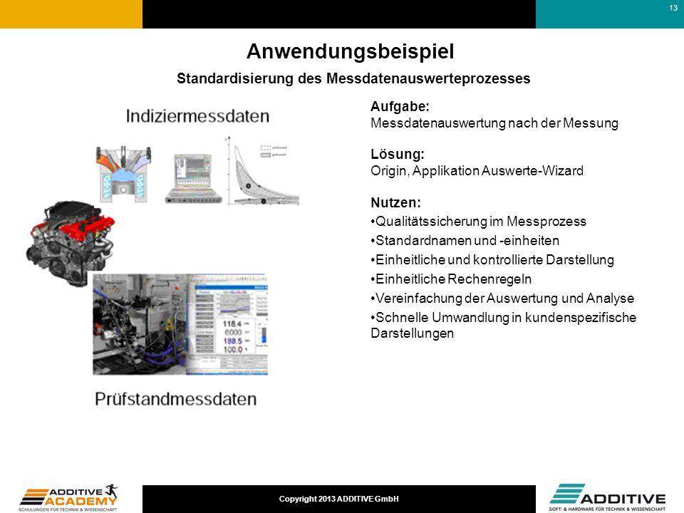 Copyright 2013 ADDITIVE GmbH Anwendungsbeispiel Standardisierung des Messdatenauswerteprozesses Aufgabe: Messdatenauswertung nach der Messung Lösung: