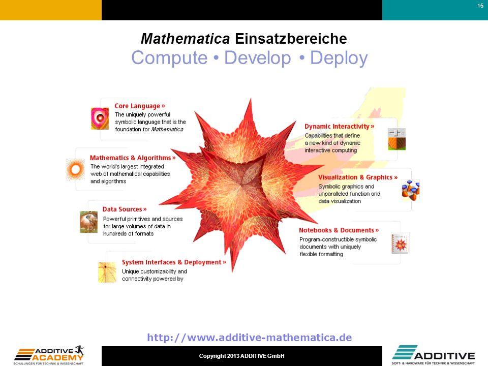 Copyright 2013 ADDITIVE GmbH http://www.additive-mathematica.de Mathematica Einsatzbereiche Compute Develop Deploy 15