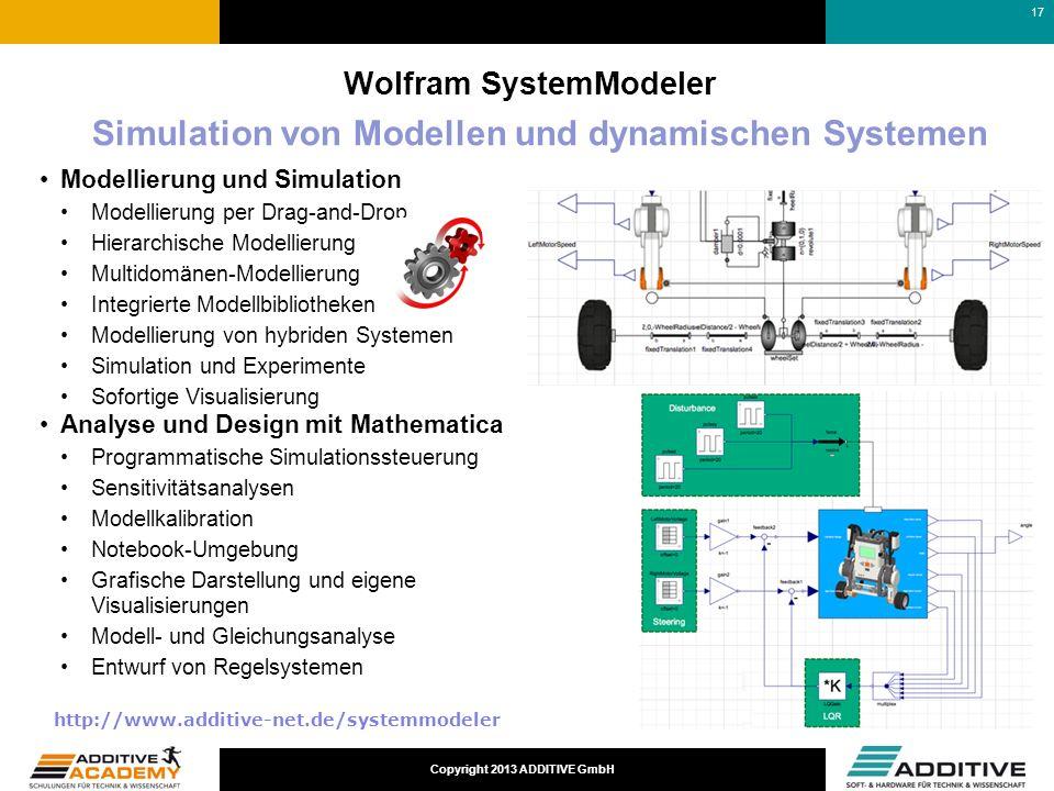 Copyright 2013 ADDITIVE GmbH Wolfram SystemModeler Modellierung und Simulation Modellierung per Drag-and-Drop Hierarchische Modellierung Multidomänen-