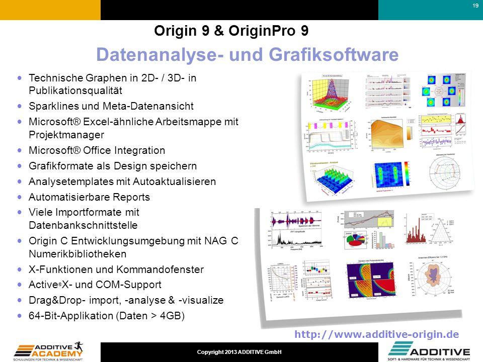 Copyright 2013 ADDITIVE GmbH Origin 9 & OriginPro 9 http://www.additive-origin.de Datenanalyse- und Grafiksoftware Technische Graphen in 2D- / 3D- in