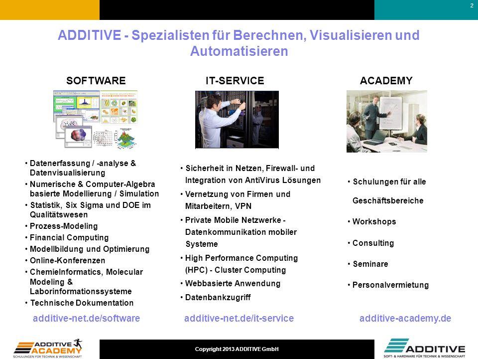 Copyright 2013 ADDITIVE GmbH SOFTWAREIT-SERVICEACADEMY Datenerfassung / -analyse & Datenvisualisierung Numerische & Computer-Algebra basierte Modellie