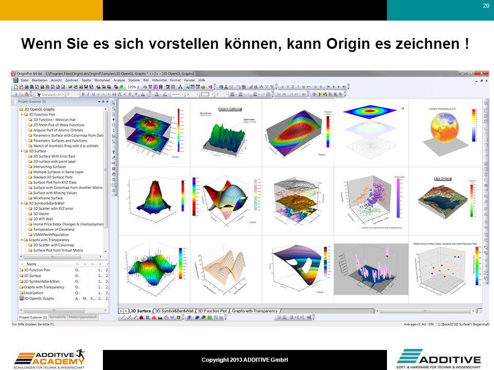Copyright 2013 ADDITIVE GmbH Wenn Sie es sich vorstellen können, kann Origin es zeichnen ! 20