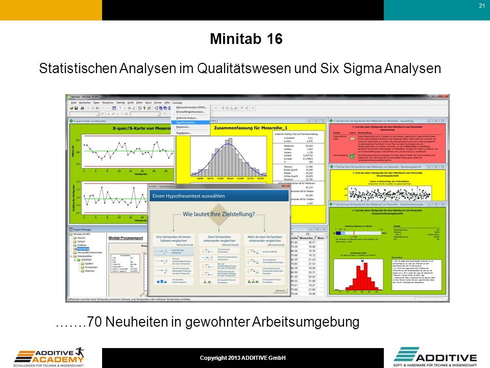Copyright 2013 ADDITIVE GmbH Minitab 16 Statistischen Analysen im Qualitätswesen und Six Sigma Analysen …….70 Neuheiten in gewohnter Arbeitsumgebung 2