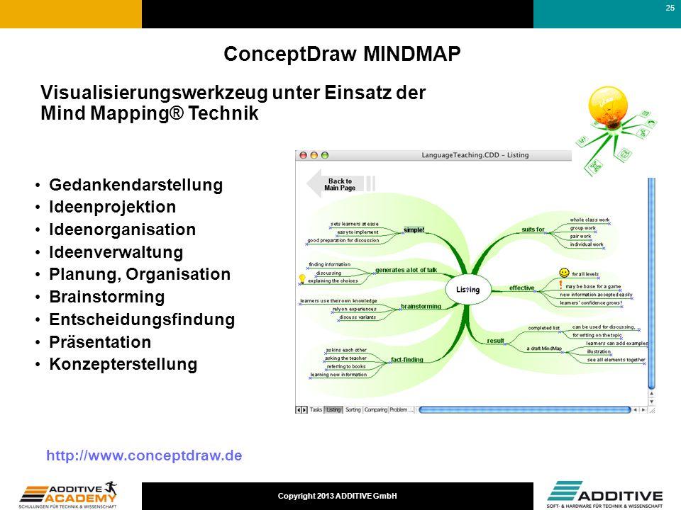 Copyright 2013 ADDITIVE GmbH ConceptDraw MINDMAP Visualisierungswerkzeug unter Einsatz der Mind Mapping® Technik Gedankendarstellung Ideenprojektion I