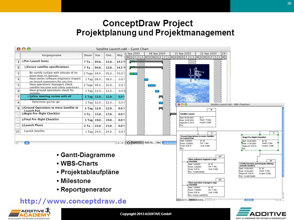 Copyright 2013 ADDITIVE GmbH ConceptDraw Project Projektplanung und Projektmanagement Gantt-Diagramme WBS-Charts Projektablaufpläne Milestone Reportge