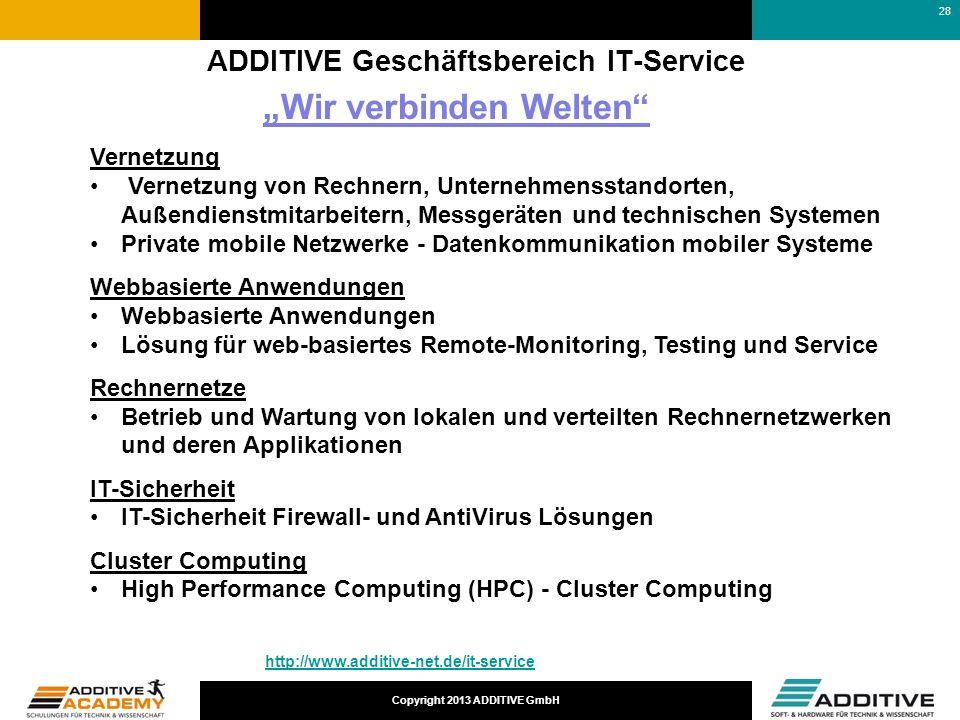 Copyright 2013 ADDITIVE GmbH ADDITIVE Geschäftsbereich IT-Service Vernetzung Vernetzung von Rechnern, Unternehmensstandorten, Außendienstmitarbeitern,
